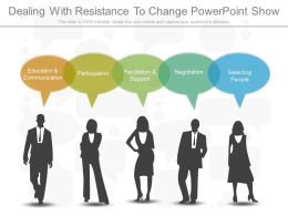 Ppts Dealing With Resistance To Change Powerpoint Show