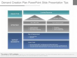 Ppts Demand Creation Plan Powerpoint Slide Presentation Tips