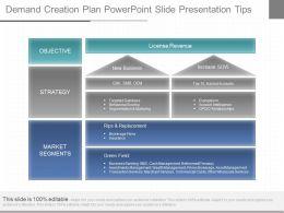 ppts_demand_creation_plan_powerpoint_slide_presentation_tips_Slide01