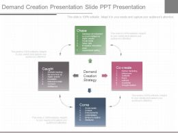 Ppts Demand Creation Presentation Slide Ppt Presentation