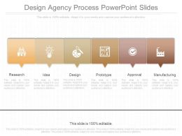 Ppts Design Agency Process Powerpoint Slides