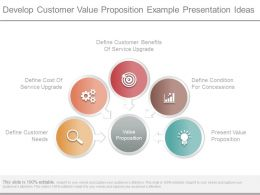 Ppts Develop Customer Value Proposition Example Presentation Ideas