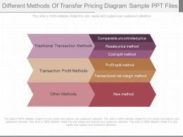 Ppts Different Methods Of Transfer Pricing Diagram Sample Ppt Files