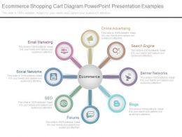 Ppts E Commerce Shopping Cart Diagram Powerpoint Presentation Examples