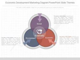 Ppts Economic Development Marketing Diagram Powerpoint Slide Themes