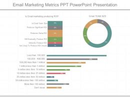 ppts_email_marketing_metrics_ppt_powerpoint_presentation_Slide01