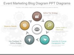 Ppts Event Marketing Blog Diagram Ppt Diagrams