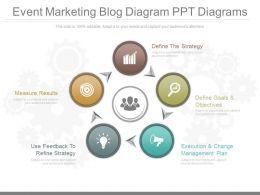 Ppts Event Marketing Blog Diagram Ppt Diagrams