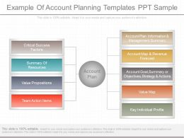 Ppts Example Of Account Planning Templates Ppt Sample