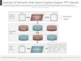 Ppts Example Of Semantic Web Search Engines Diagram Ppt Sample