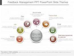Ppts Feedback Management Ppt Powerpoint Slide Themes