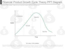 Ppts Financial Product Growth Cycle Theory Ppt Diagram