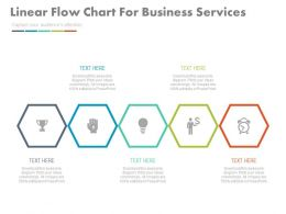 ppts Five Staged Linear Flow Chart For Business Services Flat Powerpoint Design