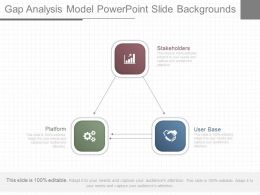 Ppts Gap Analysis Model Powerpoint Slide Backgrounds