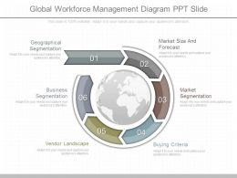 Ppts Global Workforce Management Diagram Ppt Slide