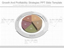 Ppts Growth And Profitability Strategies Ppt Slide Template