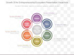 ppts_growth_of_an_entrepreneurship_ecosystem_presentation_visual_aids_Slide01