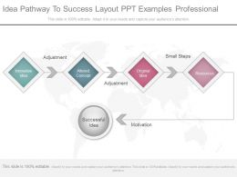 Ppts Idea Pathway To Success Layout Ppt Examples Professional