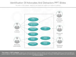 Ppts Identification Of Advocates And Detractors Ppt Slides