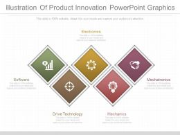 Ppts Illustration Of Product Innovation Powerpoint Graphics