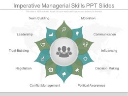 Ppts Imperative Managerial Skills Ppt Slides