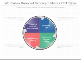 Ppts Information Balanced Scorecard Metrics Ppt Slides