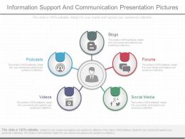 Ppts Information Support And Communication Presentation Pictures