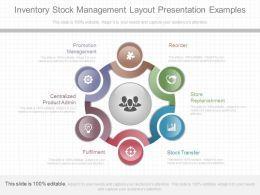 Ppts Inventory Stock Management Layout Presentation Examples