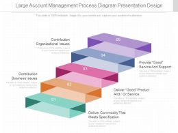 Ppts Large Account Management Process Diagram Presentation Design