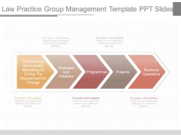 Ppts Law Practice Group Management Template Ppt Slides