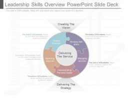 Ppts Leadership Skills Overview Powerpoint Slide Deck