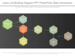 Ppts Learn List Building Diagram Ppt Powerpoint Slide Introduction