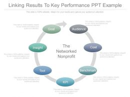 Ppts Linking Results To Key Performance Ppt Example