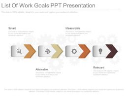 Ppts List Of Work Goals Ppt Presentation