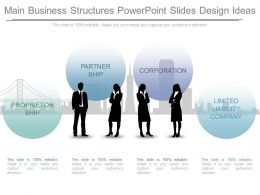 Ppts Main Business Structures Powerpoint Slides Design Ideas