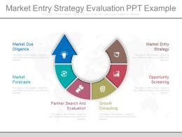 Ppts Market Entry Strategy Evaluation Ppt Example