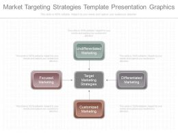 Ppts Market Targeting Strategies Template Presentation Graphics