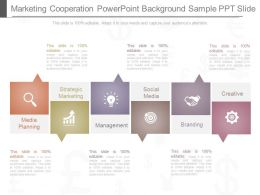 Ppts Marketing Cooperation Powerpoint Background Sample Ppt Slide
