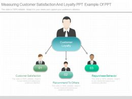 Ppts Measuring Customer Satisfaction And Loyalty Ppt Example Of Ppt