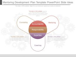 Ppts Mentoring Development Plan Template Powerpoint Slide Ideas