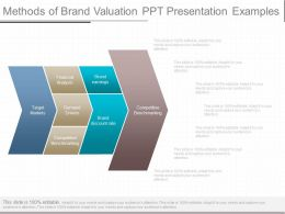 Ppts Methods Of Brand Valuation Ppt Presentation Examples