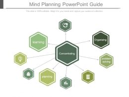 Ppts Mind Planning Powerpoint Guide