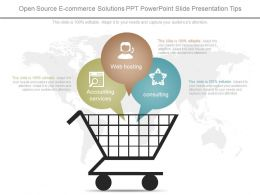 Ppts Open Source E Commerce Solutions Ppt Powerpoint Slide Presentation Tips