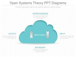 Ppts Open Systems Theory Ppt Diagrams
