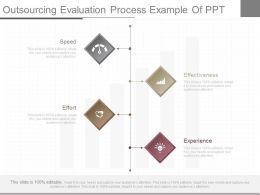 Ppts Outsourcing Evaluation Process Example Of Ppt