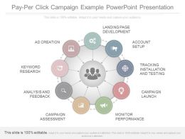 Ppts Pay Per Click Campaign Example Powerpoint Presentation