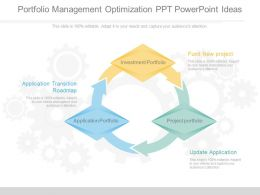 Ppts Portfolio Management Optimization Ppt Powerpoint Ideas