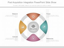 Ppts Post Acquisition Integration Powerpoint Slide Show