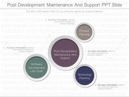 Ppts Post Development Maintenance And Support Ppt Slide