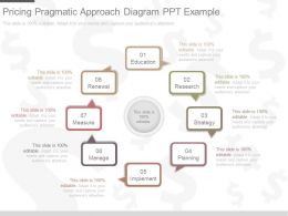 ppts_pricing_pragmatic_approach_diagram_ppt_example_Slide01